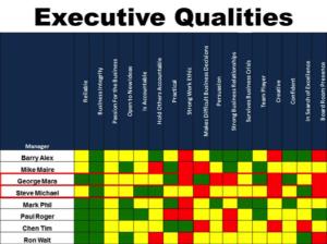 executivequalities