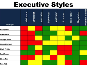 executivestyles